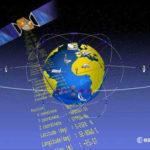 Galileo, el sistema de posicionamiento por satélite europeo