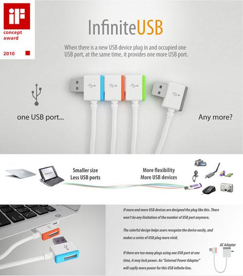 InfiniteUSB, como conseguir que nunca te falte un puerto USB