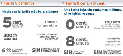 Nueva tarifa Simyo de 5 céntimos minuto